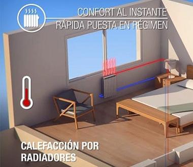 Sistemas de Climatización y Agua Caliente Sanitaria para proyectos residenciales