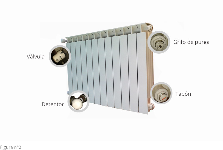 Grafico radiador
