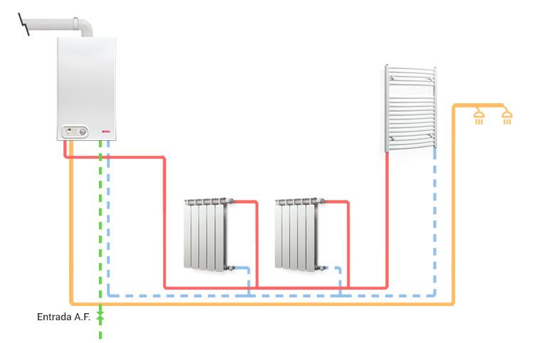 Sistema Calefacción + ACS con generación instantánea
