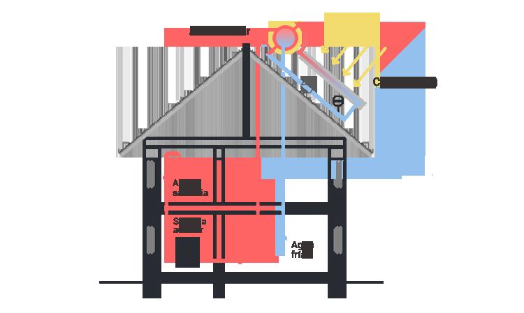 Grafico de instalacion - termotanques solares